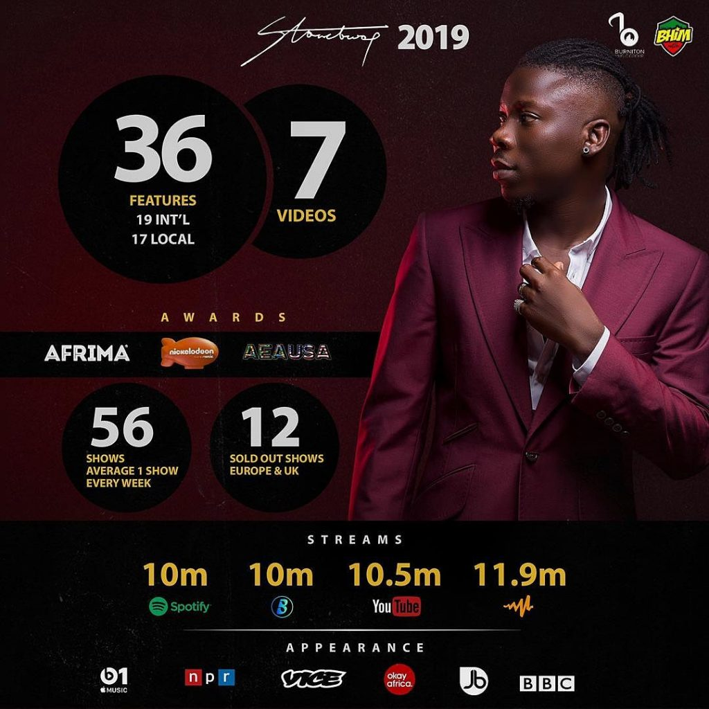 Stonebwoy reportedly made GHC5.2 Million in 2019 from 56 shows + Streams